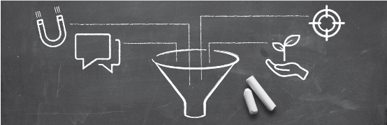 THE ANATOMY OF A GREAT LEAD GENERATION CAMPAIGN